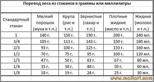 Metric equivalent 1