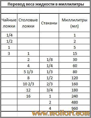 Metric equivalent 2